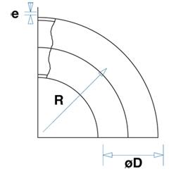 medidas-codos-iso-metricos