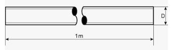 varilla-metrica-medidas